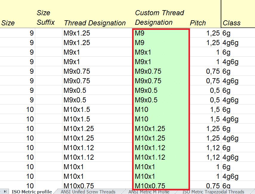 Tabulka závitů (Thread.xls)