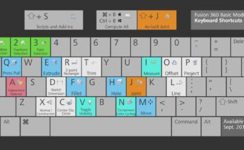Fusion360 klavesove zkratky