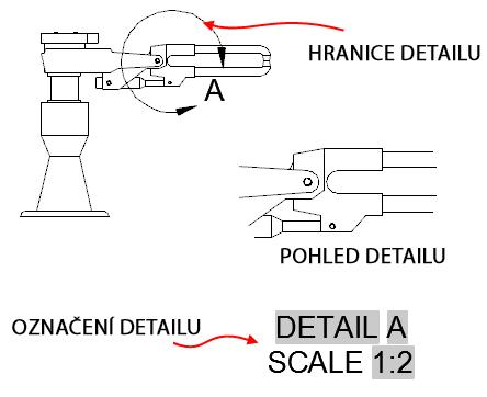 Fusion360 detail