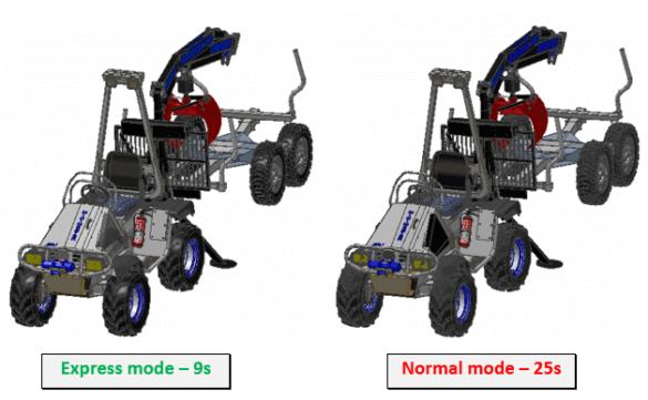 inventor-express-mode