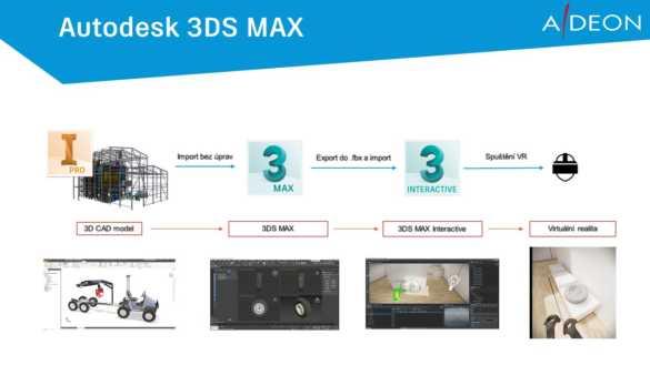 Autodesk 3ds Max Interactive virtualni realita