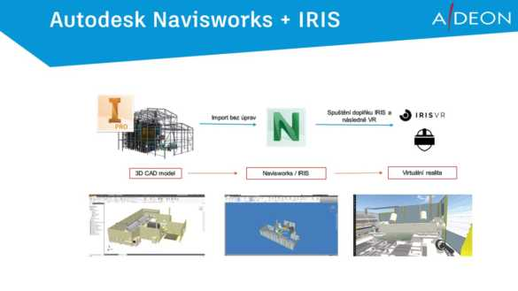 Autodesk Navisworks Iris virtualni realita