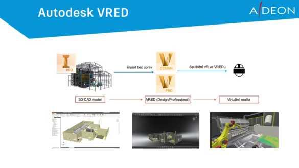 Autodesk VRED virtualni realita