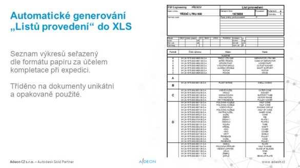 Inventor Automatické generování Listů provedení do XLS