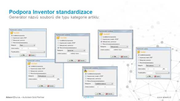 Inventor standardizace Kredit